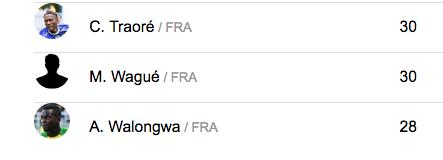 Championnat de France de football LIGUE 1 2021-2022  - Page 2 Cap15495