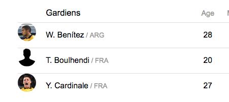 Championnat de France de football LIGUE 1 2021-2022  - Page 2 Cap15499