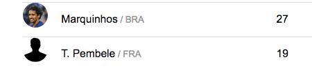 Championnat de France de football LIGUE 1 2021-2022  - Page 2 Cap15507