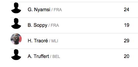 Championnat de France de football LIGUE 1 2021-2022  - Page 2 Cap15518