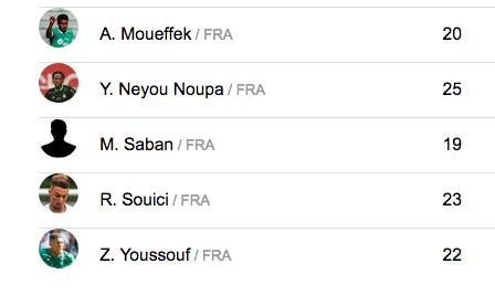 Championnat de France de football LIGUE 1 2021-2022  - Page 2 Cap15526