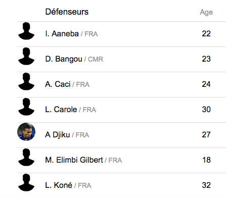 Championnat de France de football LIGUE 1 2021-2022  - Page 2 Cap15530