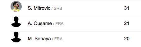 Championnat de France de football LIGUE 1 2021-2022  - Page 2 Cap15532