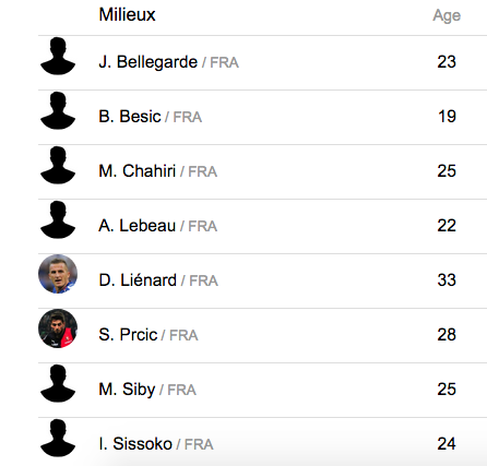 Championnat de France de football LIGUE 1 2021-2022  - Page 2 Cap15533