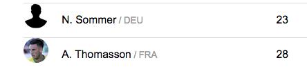 Championnat de France de football LIGUE 1 2021-2022  - Page 2 Cap15534