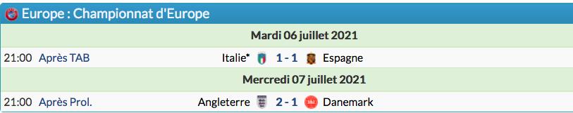 FOOTBALL CHAMPIONNAT D'EUROPE  2021 - Page 11 Cap15555