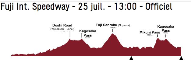 LES JO 2020 DE TOKYO CYCLISME SUR ROUTE FEMMES Cap16135