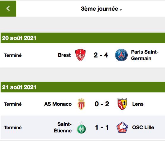 LIGUE 1 2021-2022  Championnat de France de football - Page 4 Cap17201