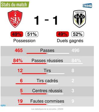 LIGUE 1 2021-2022  Championnat de France de football - Page 5 Cap18087