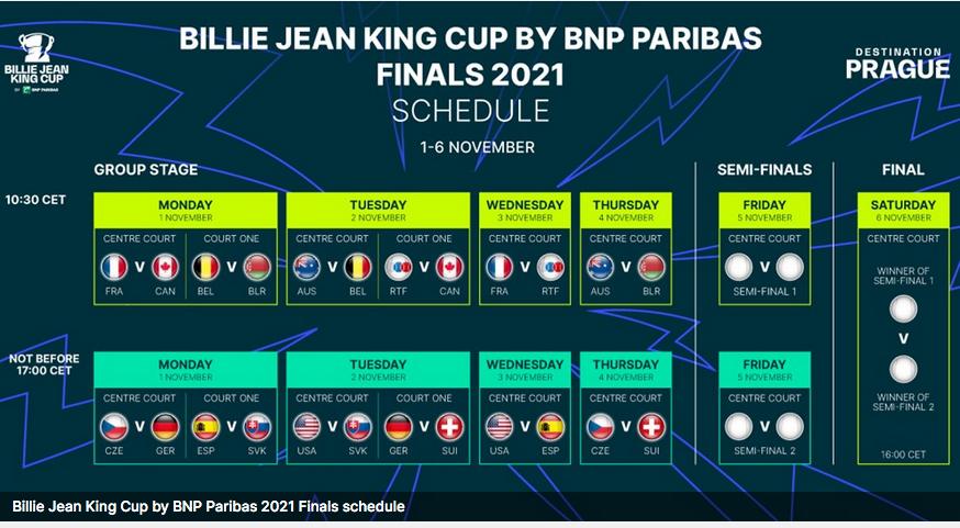 FED CUP 2021 FINALE Cap18158