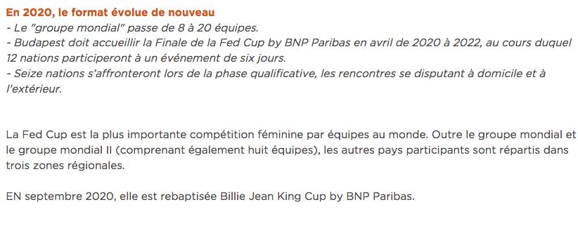 FED CUP 2021 FINALE Cap18178