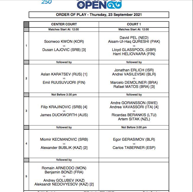 ATP ASTANA 2021 - Page 2 Cap18423