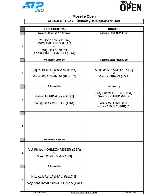 ATP METZ 2021 - Page 2 Cap18440
