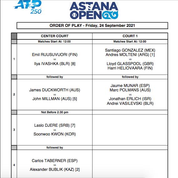ATP ASTANA 2021 - Page 2 Cap18471