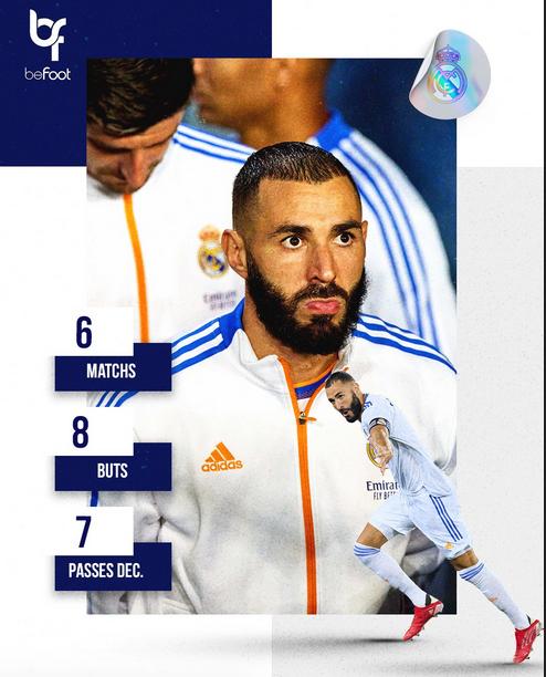 FOOTBALL LA LIGA 2021 2022 - Page 3 Cap18484
