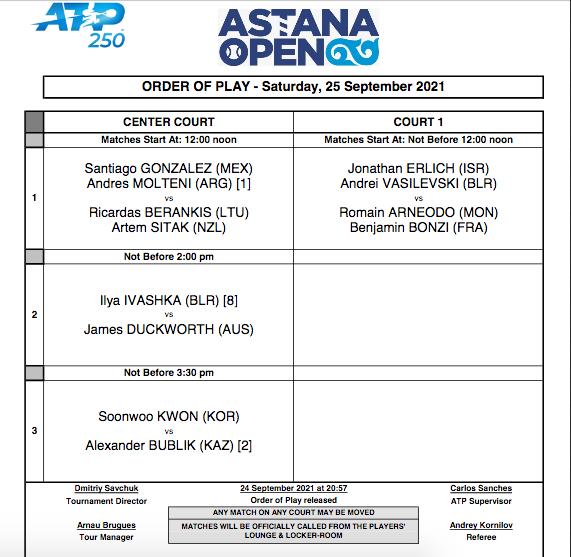 ATP ASTANA 2021 - Page 2 Cap18488