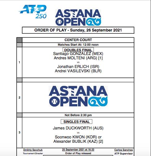 ATP ASTANA 2021 - Page 2 Cap18515