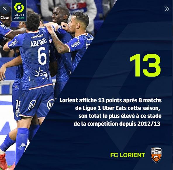 LIGUE 1 2021-2022  Championnat de France de football - Page 7 Cap18555