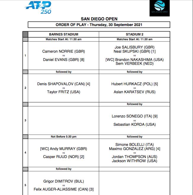 ATP SAN DIEGO OPEN 2021 - Page 2 Cap18670