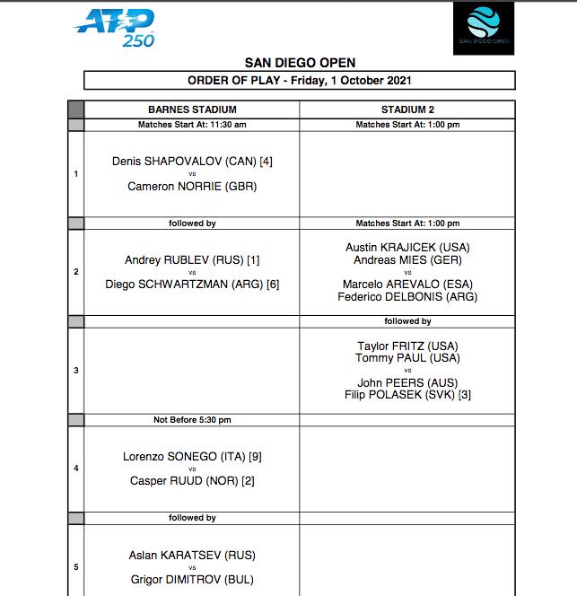 ATP SAN DIEGO OPEN 2021 - Page 2 Cap18688