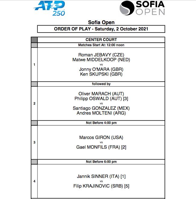 ATP SOFIA 2021 - Page 2 Cap18705