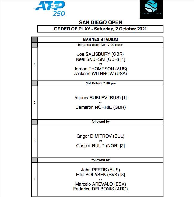 ATP SAN DIEGO OPEN 2021 - Page 2 Cap18709