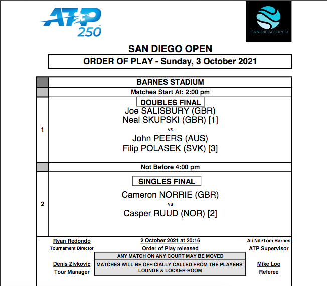 ATP SAN DIEGO OPEN 2021 - Page 3 Cap18743