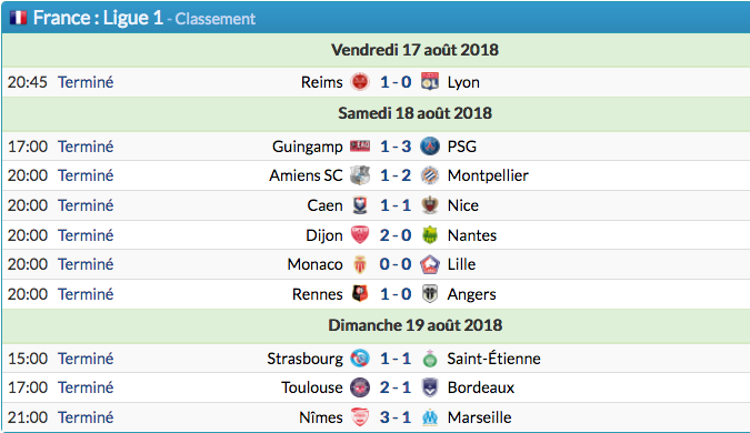 Championnat de France de football LIGUE 1 2018-2019-2020 - Page 2 Capt1038