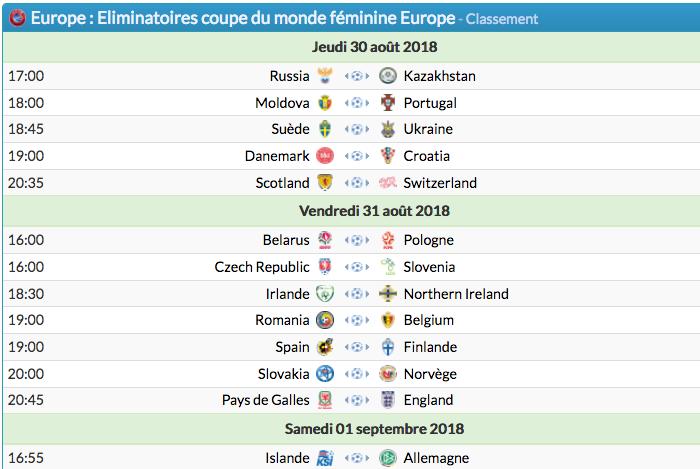 Coupe du monde féminine de football 2019 - Page 5 Capt1120