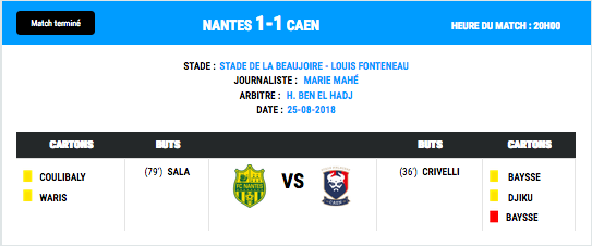 Championnat de France de football LIGUE 1 2018-2019-2020 - Page 2 Capt1144