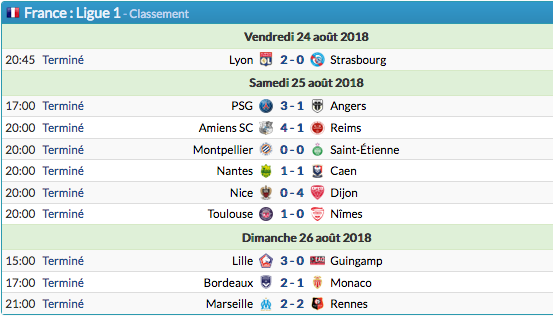 Championnat de France de football LIGUE 1 2018-2019-2020 - Page 2 Capt1150