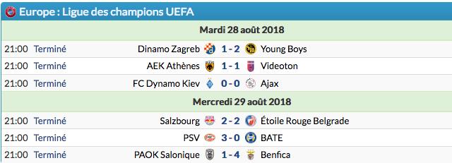 LIGUE DES CHAMPIONS UEFA 2018-2019//2020 - Page 3 Capt1194