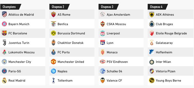 LIGUE DES CHAMPIONS UEFA 2018-2019//2020 - Page 3 Capt1195