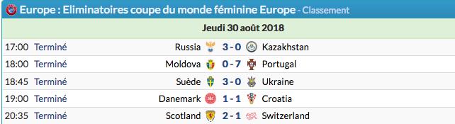 Coupe du monde féminine de football 2019 - Page 5 Capt1214