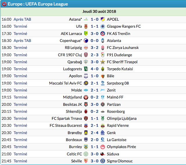 Ligue Europa 2018  - 2019 - Page 3 Capt1215