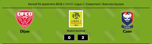 Championnat de France de football LIGUE 1 2018-2019-2020 - Page 2 Capt1245