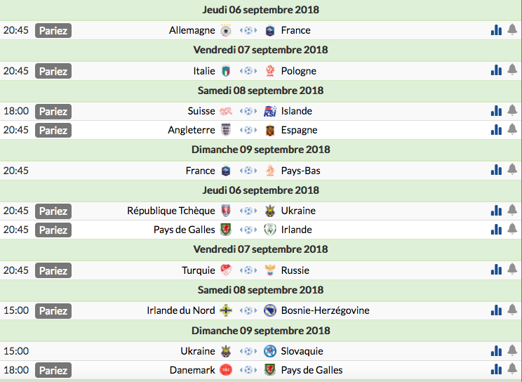 COUPE DES NATIONS -UEFA NATION LEAGUE-2018-2019 Capt1256