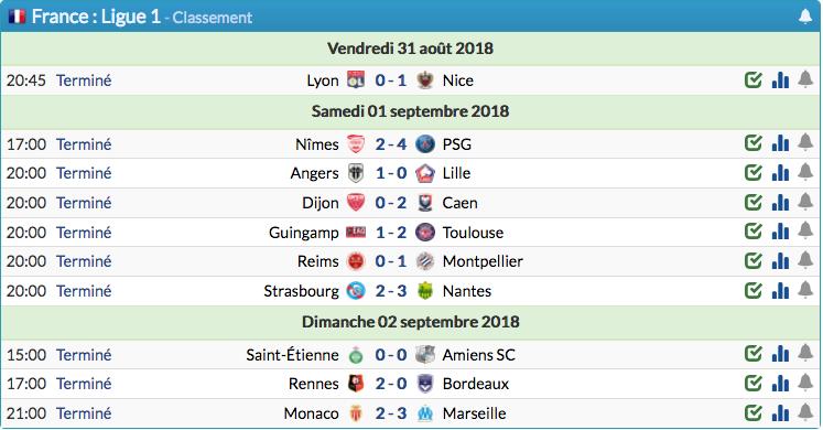 Championnat de France de football LIGUE 1 2018-2019-2020 - Page 3 Capt1269