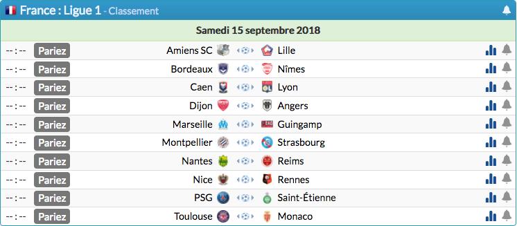 Championnat de France de football LIGUE 1 2018-2019-2020 - Page 3 Capt1270