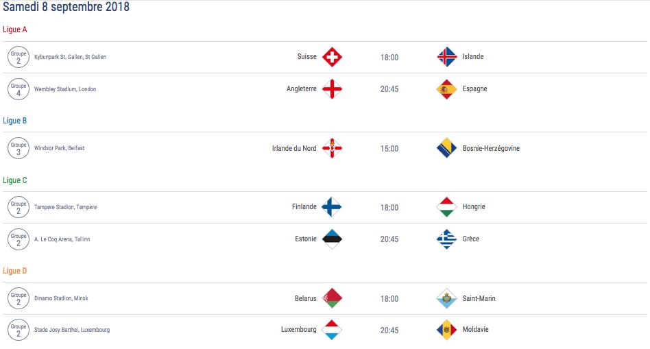 COUPE DES NATIONS -UEFA NATION LEAGUE-2018-2019 - Page 3 Capt1388