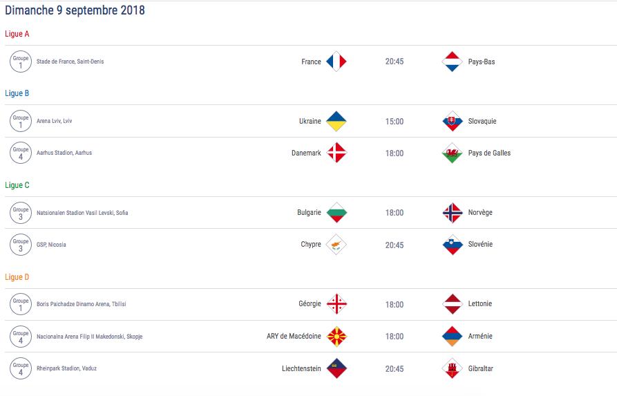 COUPE DES NATIONS -UEFA NATION LEAGUE-2018-2019 - Page 3 Capt1426