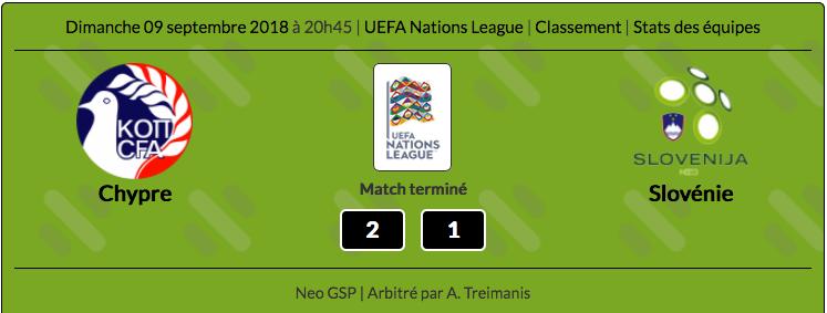 COUPE DES NATIONS -UEFA NATION LEAGUE-2018-2019 - Page 3 Capt1465