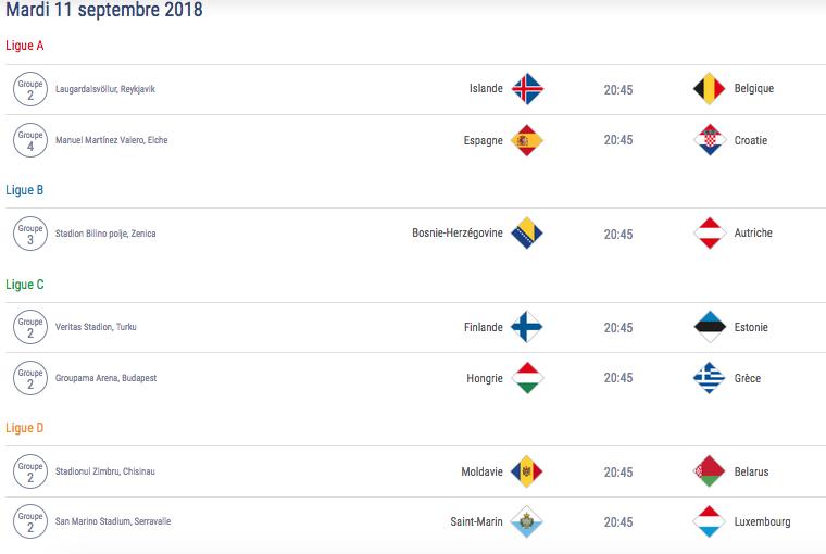COUPE DES NATIONS -UEFA NATION LEAGUE-2018-2019 - Page 4 Capt1501