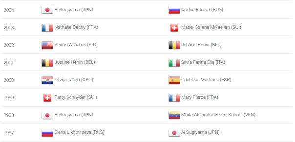 WTA BRISBANE 2019 Capt1557