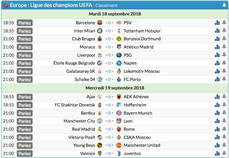 LIGUE DES CHAMPIONS UEFA 2018-2019//2020 - Page 3 Capt1563