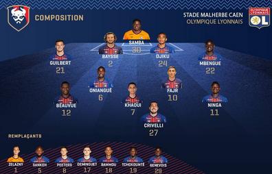 Championnat de France de football LIGUE 1 2018-2019-2020 - Page 3 Capt1569
