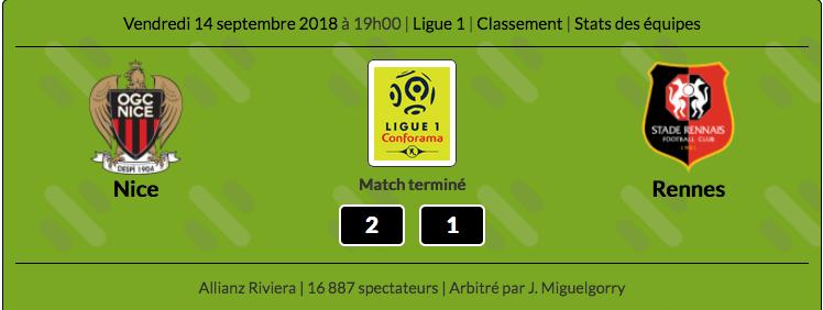 Championnat de France de football LIGUE 1 2018-2019-2020 - Page 3 Capt1588