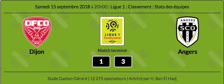 Championnat de France de football LIGUE 1 2018-2019-2020 - Page 3 Capt1589