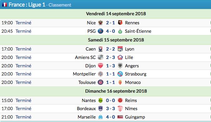 Championnat de France de football LIGUE 1 2018-2019-2020 - Page 3 Capt1604