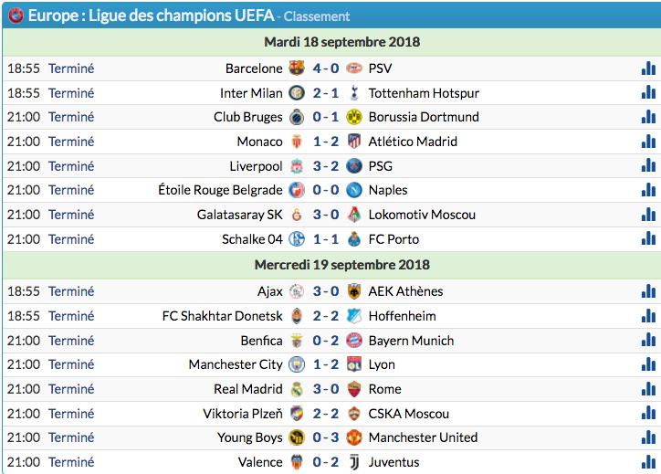 LIGUE DES CHAMPIONS UEFA 2018-2019//2020-2021 - Page 4 Capt1637